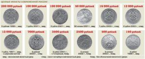 Какие монеты России ценятся, и сколько они стоят