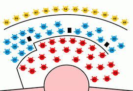 Сколько стоят билеты на Камеди Клаб и где их купить